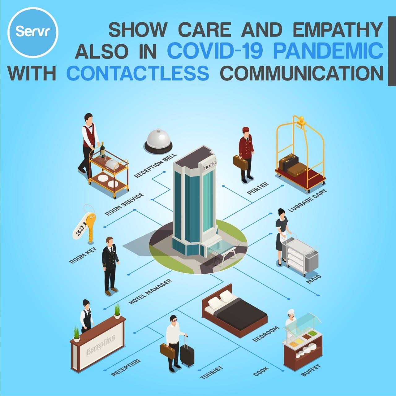 Contact less Communication